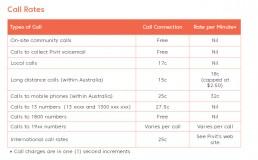 pivit-calll-rates